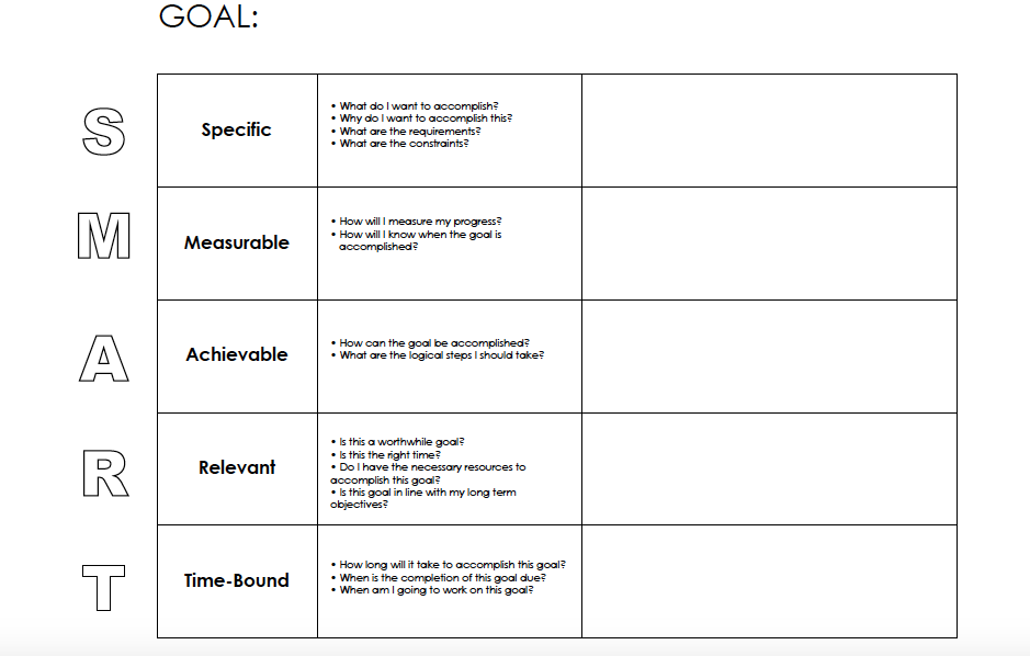 Make Your Goals Reachable With Goal Setting Worksheets